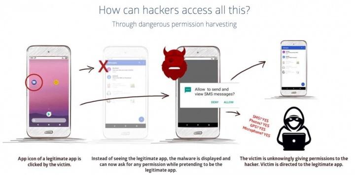Tem Android? Muito cuidado com a perigosa falha StrandHogg