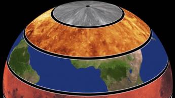 Animação mostra a diferença de velocidade de rotação dos planetas do Sistema Solar