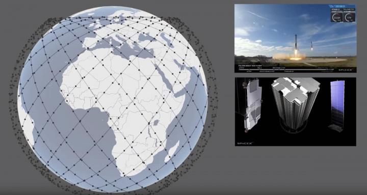 Imagem rede de satélites da SpaceX à volta da Terra