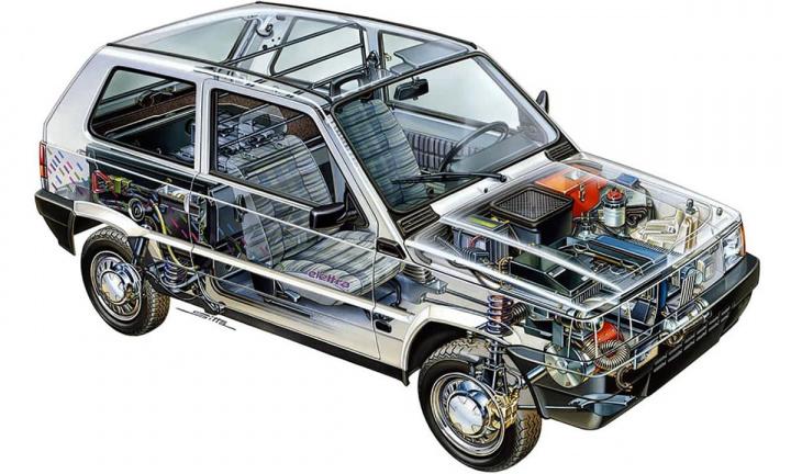 Imagem gráfica do carro elétrico Fiat Panda Elettra