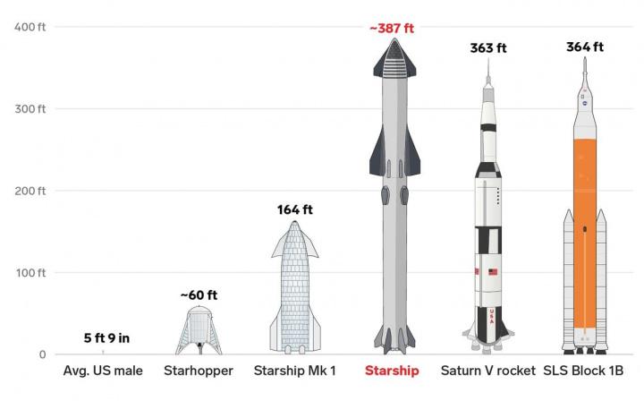 Imagem da nave espacial de Elon Musk para levar pessoas da Terra a Marte
