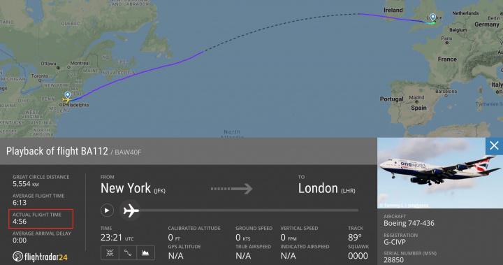 British Airways bate recorde num voo Nova Iorque-Londres