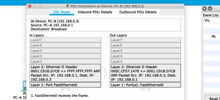 Redes – Sabe para que serve o protocolo ARP?