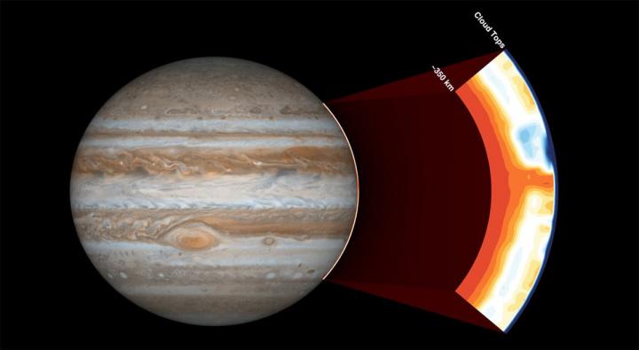 Imagem da tecnologia de Juno que procura água