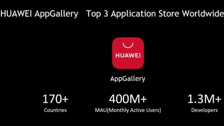 AppGallery Huawei apps loja Google