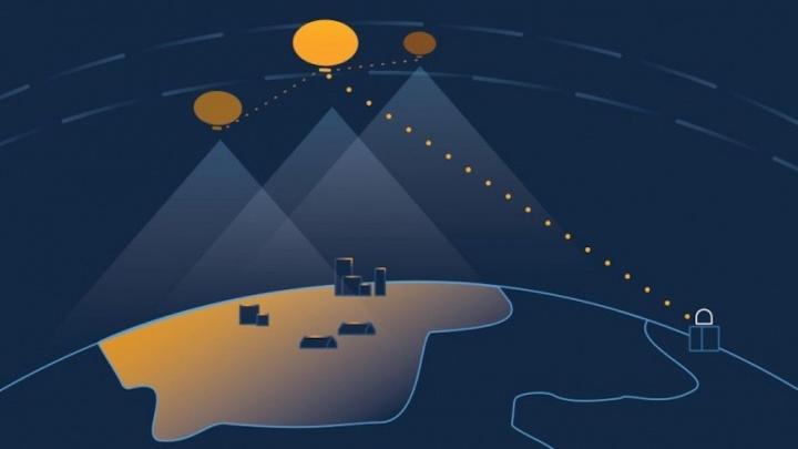 Imagem Projeto Loon da Google para distribuir Internet