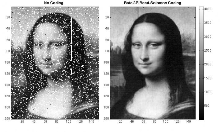 Imagem da Mona Lisa enviada pela NASA para satélite a 386 mil quilómetros da Terra