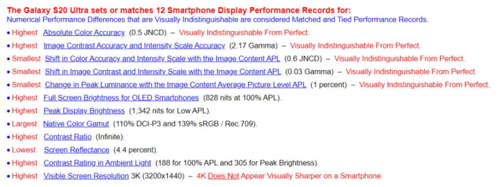 S20 Galaxy Samsung ecrã perfeição