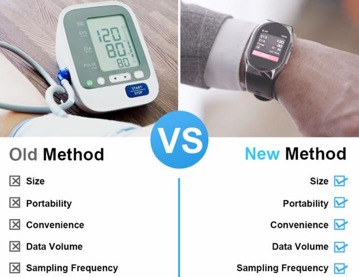 Imagem do novo relógio que mede a saúde do corpo