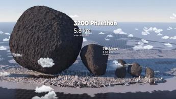 Imagem escala de asteroides com a realidade da Terra
