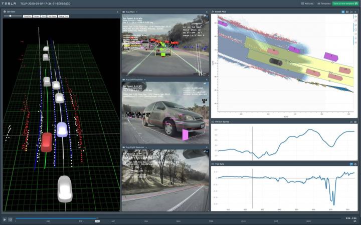 Software da Tesla para avaliação do Piloto Automático