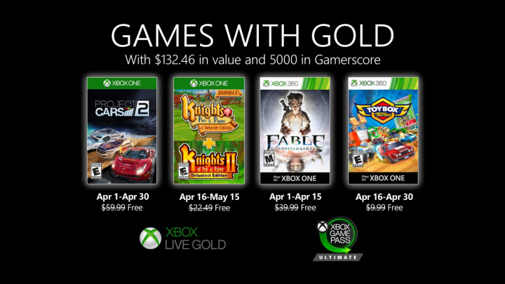 Games with Gold – abril de 2020 na sua Xbox (Xbox Live Gold)