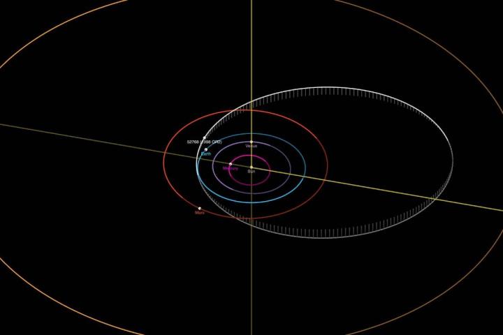 Imagem rota do asteroide no próximo mês