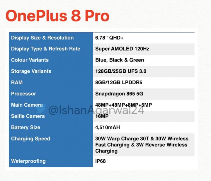 caracteristicas oneplus 8 pro
