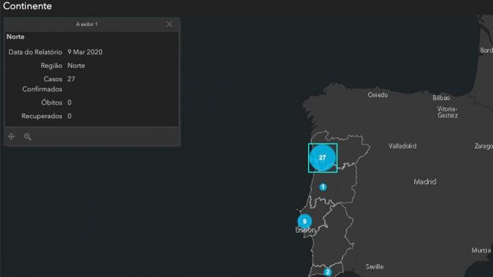 Covid-19: Dashboard com informação apenas de Portugal