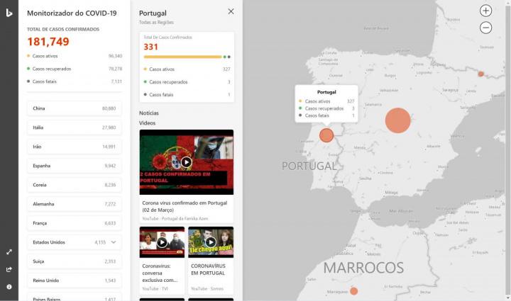 Covid-19 Microsoft Bing mapa dados