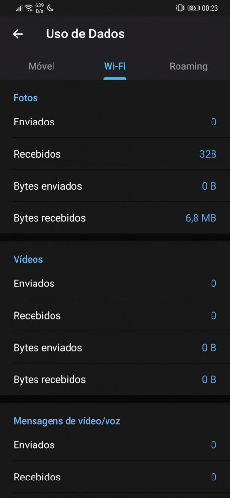 Telegram poupar dados consumos