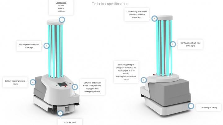 COVID-19: Robôs usam feixes de luz UV para eliminar vírus dos hospitais