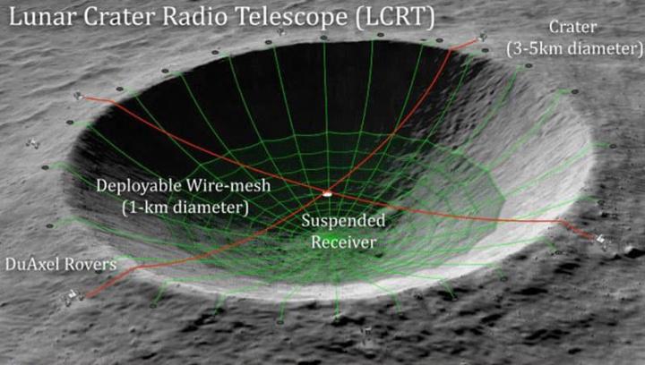 Imagem de cratera da Lua que poderá funcionar como telescópio