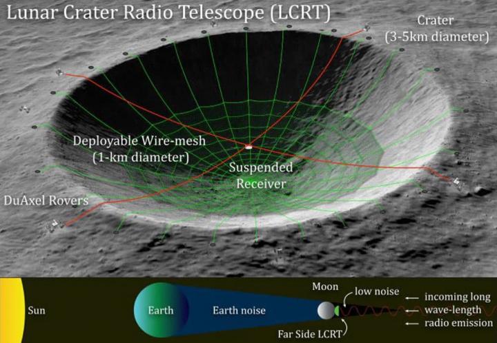 Imagem do projeto para observatório na Lua