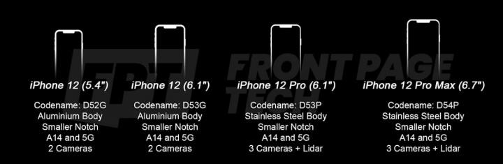Imagem de rumor da nova linha de iPhones da Apple