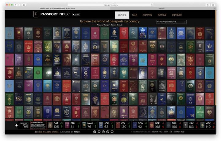 Imagem Passport Index ou o poder de cada passaporte