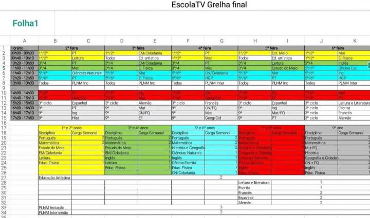 TeleEscola: Será esta a Tabela de programação das aulas pela TV?