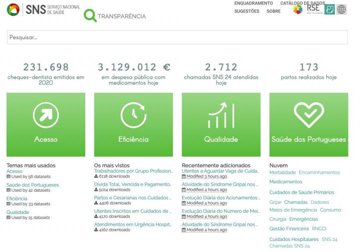 """SNS: Conheça o Portal das transparência com """"dados abertos"""""""