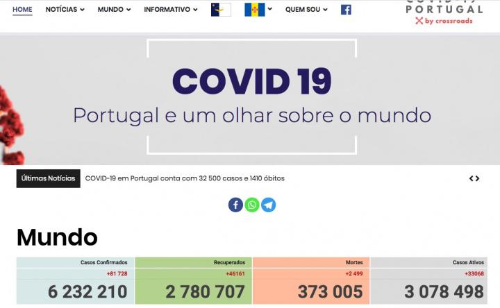 COVID-19 by Crossroads: Provavelmente o melhor site em PT com estatísticas