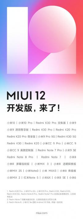 MIUI 12 para programadores já está a chegar aos smartphones na China