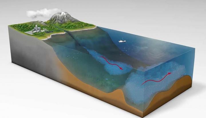Imagem plástico no fundo dos oceanos