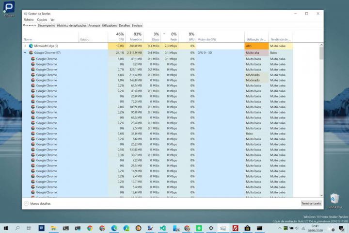 Chrome Google browser Windows 10 RAM