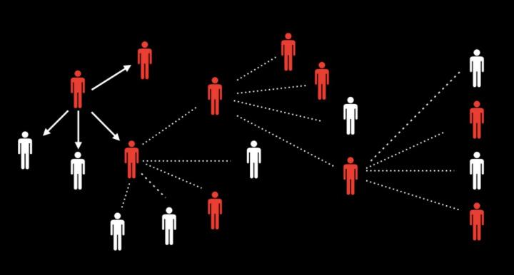 Retoma, em segurança, da atividade das empresas ainda em era de pandemia