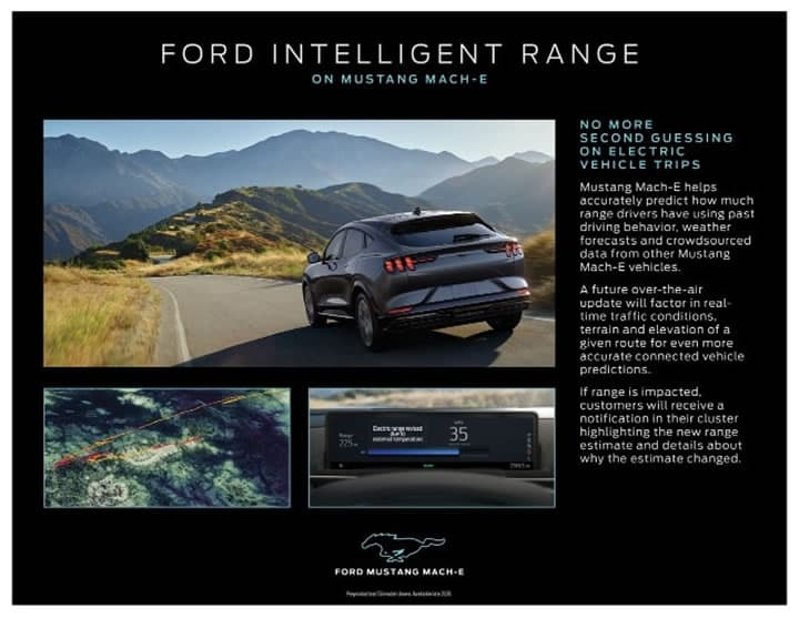 Image of the electric Ford Mustang Intelligent Range