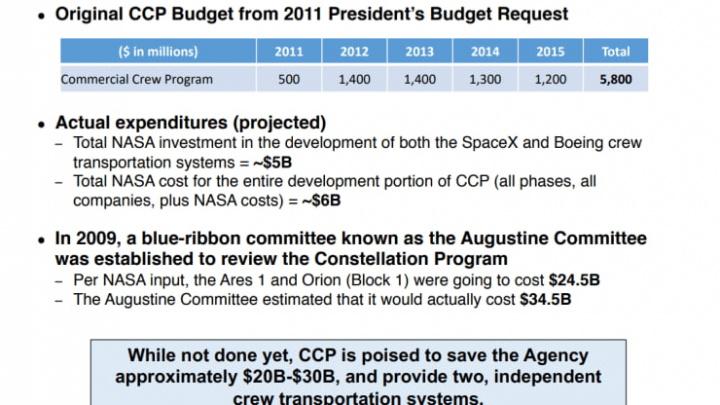 Imagem dos preços dos projetos para as missões ao Espaço com a NASA e privados