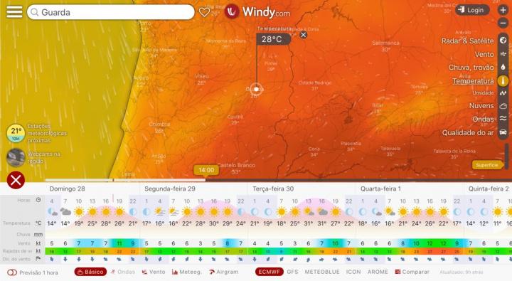 Windy: A meteorologia como nunca a viu! Vai ficar maravilhado...
