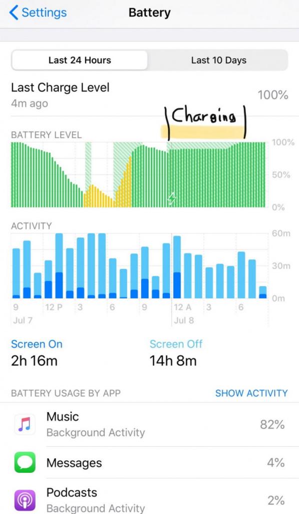Apple Music bateria iPhone consumos