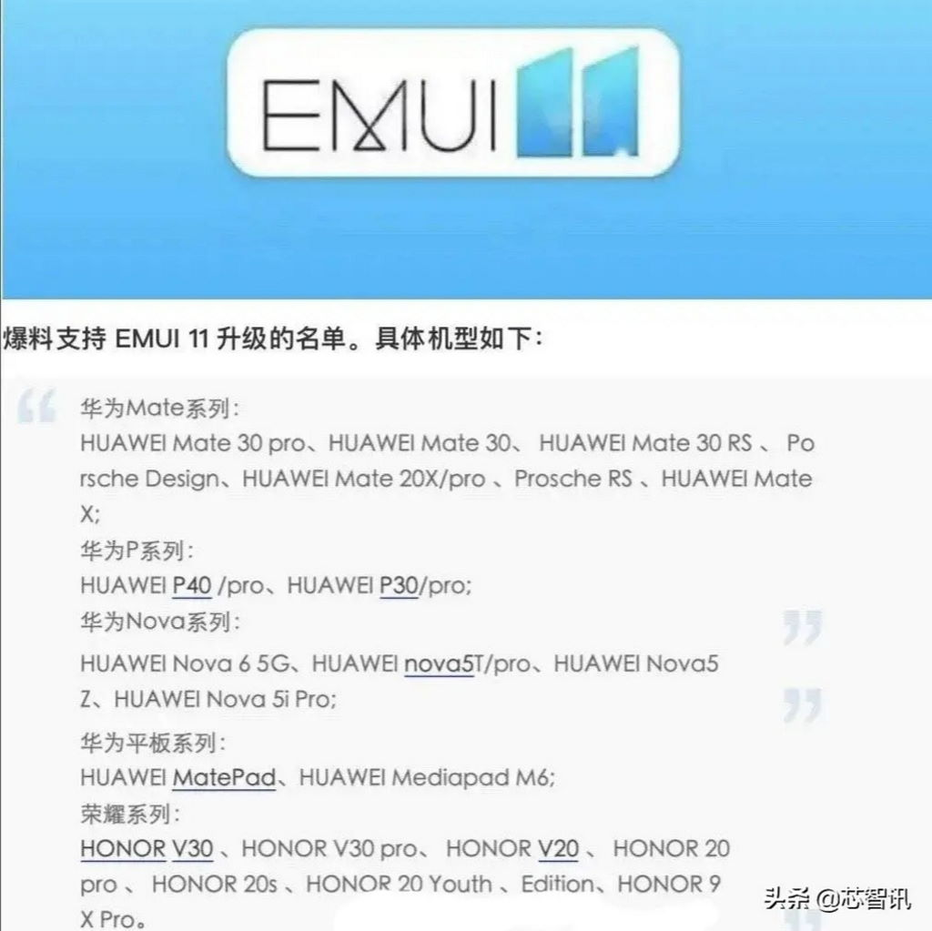 Huawei EMUI 11 smartphones Android Google