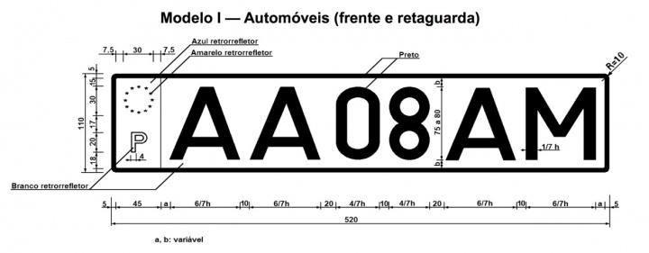 Chapas de matrícula: Atenção às multas e chumbos na inspeção
