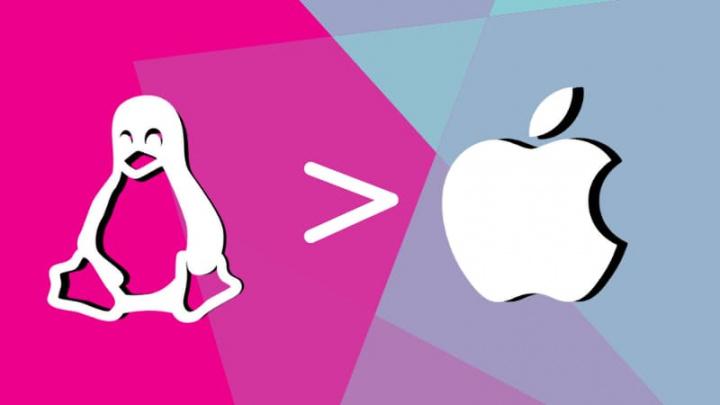 Ilustração sistemas operativos macOS e GNU/Linux