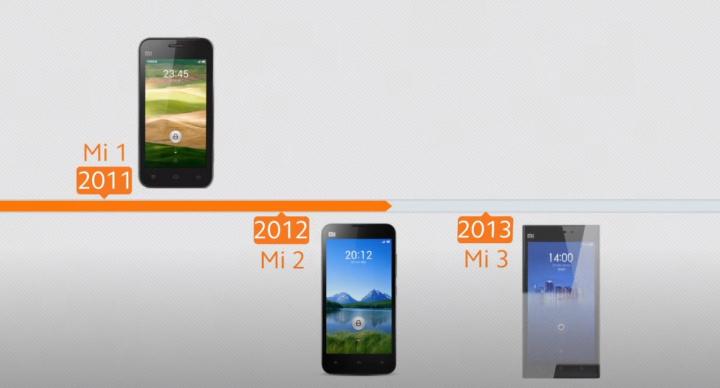 Lembra-se do Xiaomi Mi 1? 10 anos depois a marca compara-o ao Mi 10 Pro