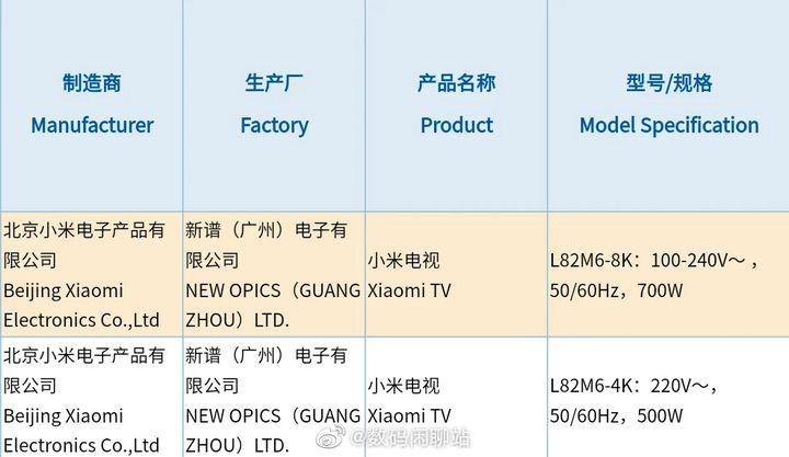 Xiaomi prepara-se para lançar novas smart TV 8K e 4K com painéis LG
