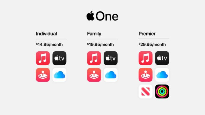 Imagem dos preços do Apple One