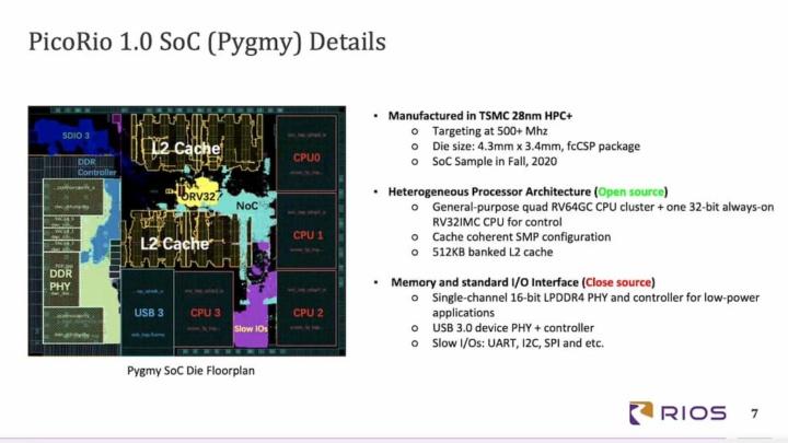 PicoRio: O concorrente do Raspberry Pi com processador RISC-V