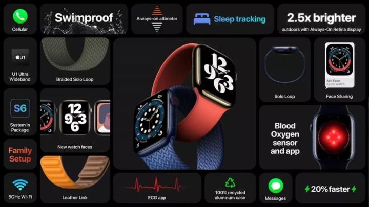 Apple Watch 6 é o primeiro a incluir um chip U1! Saiba para que serve
