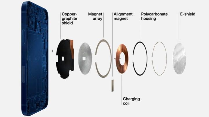 Magsafe iPhone 12 Pixel Apple ímanes