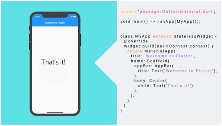 Flutter: A revolução mobile da gigante Google