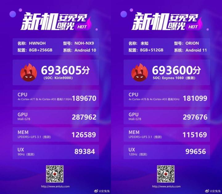 Kirin 9000 Huawei benchmark concorrência
