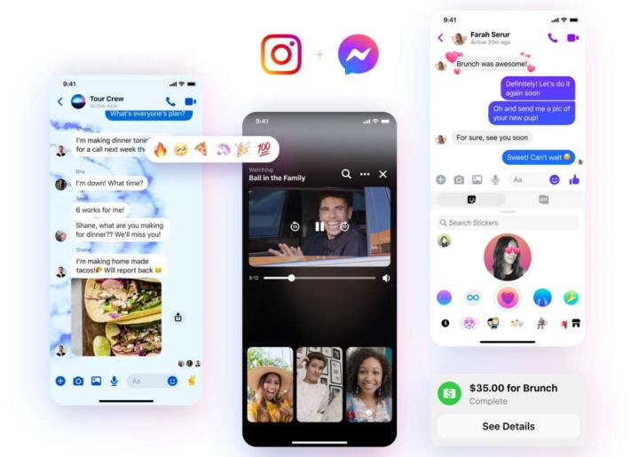 Messenger Facebook ícone interface cores