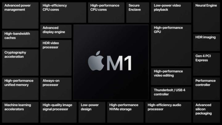 Computadores Apple M1